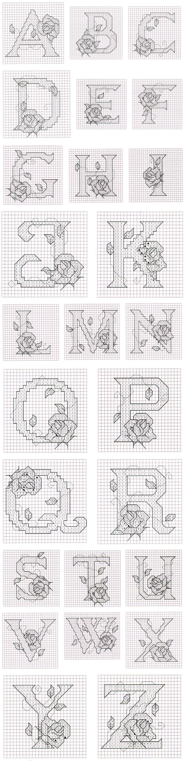 ABC Cross Stitch Alphabet Patterns and Color Chat