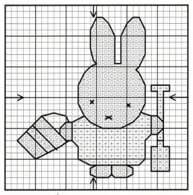Cross Stitch Miffy and Kitty Nell